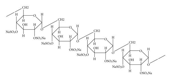 Chemical structure of dextran sulfate sodium DSS a sulfated polysaccharide and its